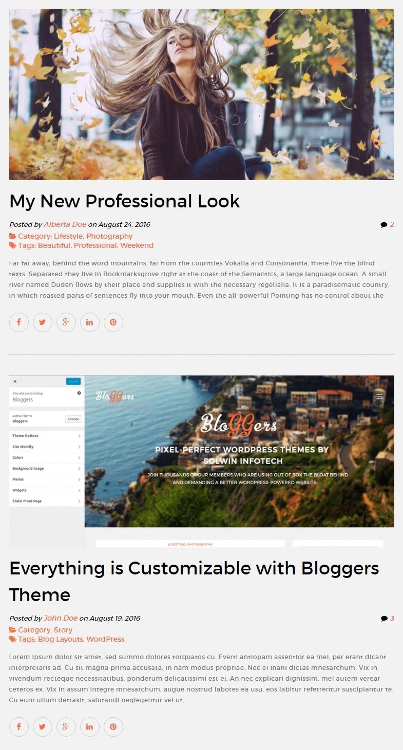 Bloggers-Content area